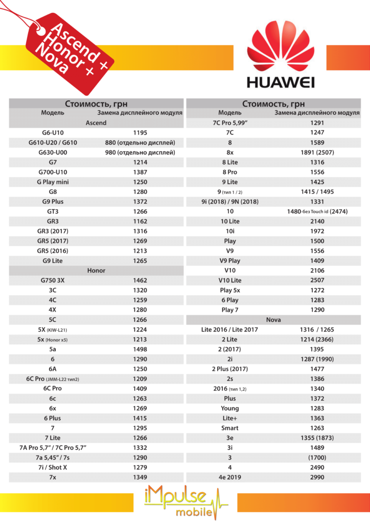 Ремонт Huawei телефонов Серии Ascend, Honor, Nova